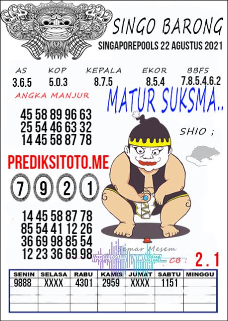 SYAIR TOP JITU SGP HARI INI MINGGU 22 AGUSTUS 2021
