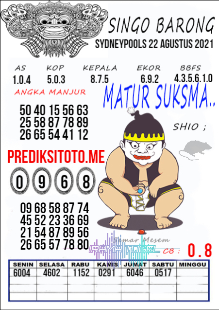 SYAIR TOP JITU SYDNEY HARI INI MINGGU 22 AGUSTUS 2021